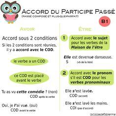 http://laclassedefabienne.blogspot.gr/2015/07/accord-du-participe-passe-passe-compose.html