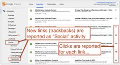 How does Social Media affect SEO? | Rank is Driven by Links… A Link is a Social Thing