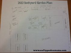 Tuesday Greens: Laying Out the 2013 Garden