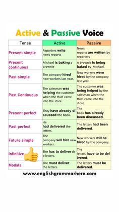Essay Writing Skills, English Writing Skills, Writing Words, English Lessons, Teaching Writing, English Learning Spoken, Teaching English Grammar, English Language Learning, English Phrases