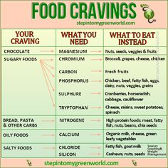 What you should eat instead of what you're craving.