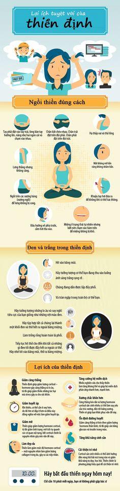 Áp dụng cho các trung tâm yoga, thẩm mỹ, gym tạo infographic tặng khách hàng