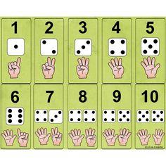 Number and die Numbers Preschool, Math Numbers, Preschool Math, Teaching Math, Kindergarten Math Worksheets, Math Resources, Math Games, Preschool Activities, Montessori Math