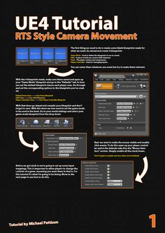 Tutorial - RTS Style Camera Movement With Edge Scrolling Game Mechanics, Camera Movements, Real Time Strategy, Tech Art, Video Game Development, 3d Tutorial, Game Engine, Unreal Engine, Game Assets