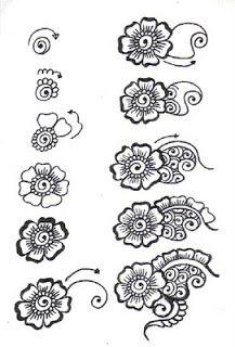 simboli tatuaggi designo - Tatuaggio Gallery
