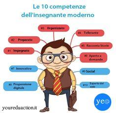 Scopri le 10 competenze del #docente moderno http://www.youreduaction.it/10-competenze-del-docente-moderno/ #insegnante