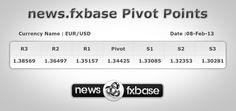 TODAY EURUSD |PIVOT POINT VALUES|08.02.2013  http://news.fxbase.com/index.php/2013/02/08/today-eurusd-pivot-point-values08-02-2013/