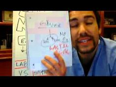 ▶ Septic Shock Part 3 (Blood Cultures & Lactate!!!!! TEST - YouTube