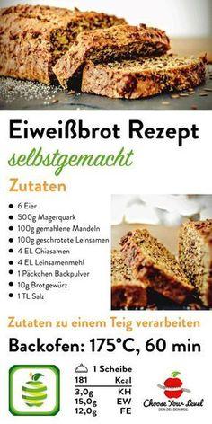 Eiweißbrot Rezept mit Quark - Eiweißbrot Rezept Low Carb - Rezept für Eiweißbrot - cyl Rezepte - eiweißbrot rezept chooseyourlevel - choose your level - eiweißbrot rezept einfach - eiweißbrot rezept ohne mehl - eiweißbrot backen rezept