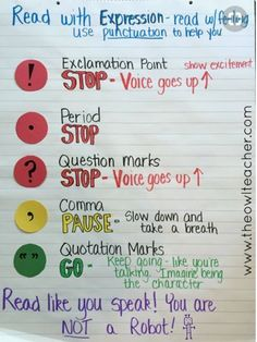 Instruction: Teaching fluency in reading is much more than just pace and accuracy. It's about phrasing and expression. This anchor charts provides students with easy pointers when working on reading fluency and expression!