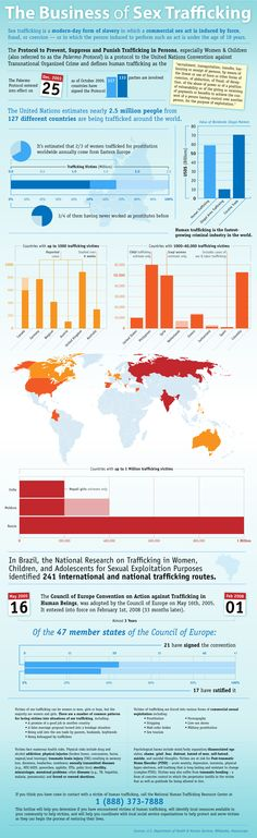 Giant infographic on the global issue from Int'l Human Rights Group: http://ihrg.org/sex-trafficking-business