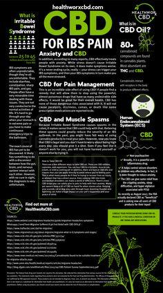 Curious about cbd oil brands? Read on! Le Psoriasis, Endocannabinoid System, Stress, Cbd Hemp Oil, Cannabis Plant, Cannabis Oil, Cannabis Edibles, Oil Benefits, Oil Uses
