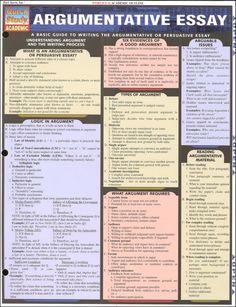 005 Debate TopicsWorksheets. Argumentative writing? Reading