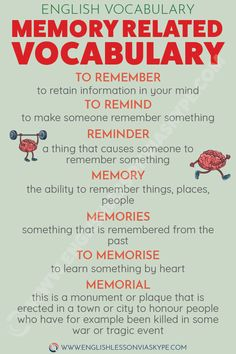 Memory Related Vocabulary Words ⬇️ - Learn English with Harry English Grammar Tenses, Grammar And Vocabulary, English Idioms, English Vocabulary Words, English Phrases, Learn English Words, English Study, English Lessons, Grammar Rules