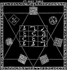 The Design of the Enochian Altar