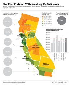 This Map Shows Why The Plan To Split Up California Would Be A Dystopian Nightmare http://www.huffingtonpost.com/2014/03/07/california-6-states_n_4890982.html