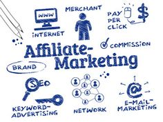 Vektor: Affiliate Marketing