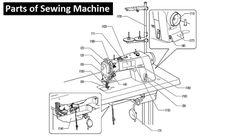 Juki Industrial Sewing Machine Parts Name