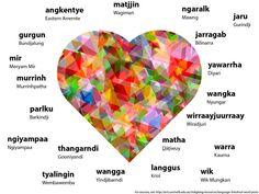 Dynamics of Language (@CoEDLang)   Twitter