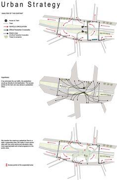 New Visions for Pedestrian Footbridge Design Competition winner / LEA Invent & Burcak Pekin,diagram