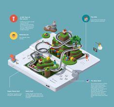 Legoland Florida map 2016 on Behance Legoland Florida Map, Map Of New Zealand, Super Mario Kart, Isometric Design, Isometric Art, Australia Map, Behance, Pokemon, Visualisation