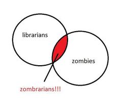 Librarians + Zombies will eventually = zombrarians Library Memes, Zombie Party, Local Library, Geek Humor, Reading Time, I Love Books, Book Worms, Book Lovers, Geek Stuff