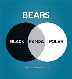 Importance of color, funny charts by Stephen Wildish - 9