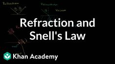 Refraction and Snell's law Classical Physics, Reflection And Refraction, Law, Science