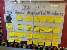 Love this chart for comparing fairy tales! Traditional Literature, Traditional Tales, Traditional Stories, Evil Words, Fairy Tale Activities, Fractured Fairy Tales, Fairy Tales Unit, Reading Anchor Charts, Library Lessons