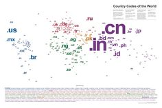 [Country Codes of the World (Byte Level Research)]