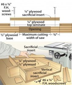 Click To Enlarge - Sacrificial insert saves sled's integrity Woodworking Table Saw, Woodworking Saws,