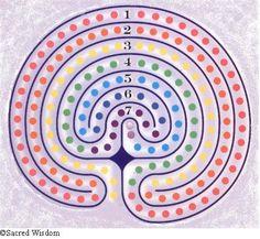 Classic Style 7 Path Labyrinth - Chakras