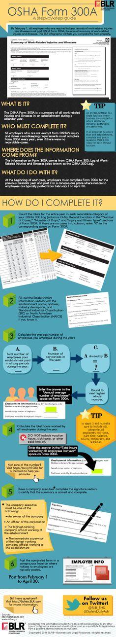 OSHA Form 300A: A step-by-step guide