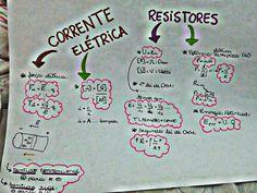 RESUMO: Corrente elétrica e resistores!