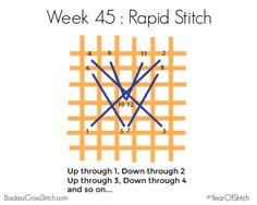 Week 45: Rapid Stitch Tutorial #YearofStitch (via badasscrossstitch.com)