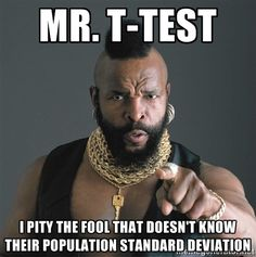An image tagged mr t,memes,mr t pity the fool,thinking,funny