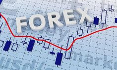 Forex market opportunities & delivering a secure world class trading experience to clients.