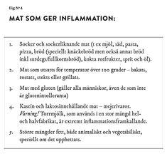 Mat som ger inflamation