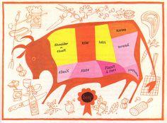 Beef Cuts / Charmatz