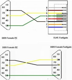 radio controlled electronic flash circuit diagram electronic rh pinterest com Popular Electronics Circuits and Diagrams Handling Electronic Circuits