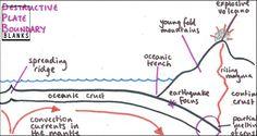 tectonics tuition