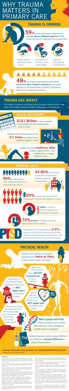 http://www.thenationalcouncil.org/wp-content/uploads/2013/10/Trauma_matters_infographic.png