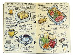 """Danny Gregory said """"Draw everything you eat today"""""""