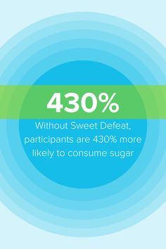 Isn& that amazing? Check out our website for more info about our clinical studies and the amazing effects of Sweet Defeat 🤩🔬 Simple Garden Designs, Small Garden Design, 600 Calorie Meals, Stop Sugar Cravings, Cottage Garden Design, Face Masks For Kids, Homemade Face Masks, Clinique, Site Web
