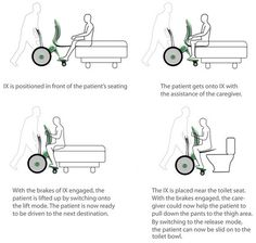 patient transfer - Google Search