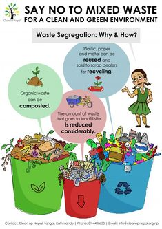 Waste segregation poster FINAL ENG Environmental Posters, Environmental Education, Municipal Solid Waste Management, Plastic Waste Management, Waste Segregation, Recycling Facts, Recycling Machines, Construction Waste, Save Our Oceans