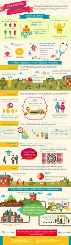 infografico_obesidade-meu-prato-saudavel