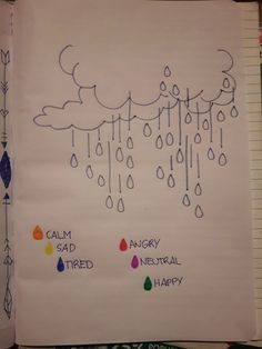 Mood log for April #bullet #journal #mood #log #tracker #april #raindrops #rain #clouds #bulletjournal