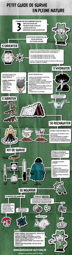 Infographie sur les techniques de base pour survivre en pleine nature