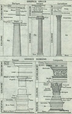 1952 French Architectural Plate Greek and Roman Columns; Dimensions and proporti… 1952 French Architectural Plate Greek and Roman Columns; Architecture Antique, Art Et Architecture, Classic Architecture, Historical Architecture, Architecture Details, Ancient Greek Architecture, Roman Columns, Santiago Calatrava, Greek Art